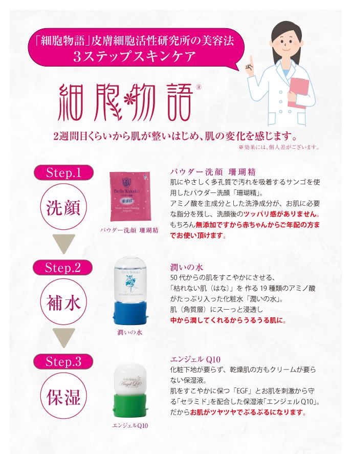 無添加化粧品細胞物語の3ステップスキンケア