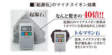 無添加化粧品を作り出す起原石の効果